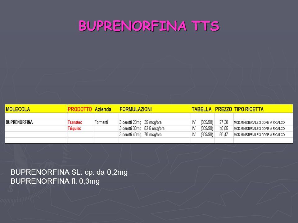 BUPRENORFINA TTS BUPRENORFINA SL: cp. da 0,2mg BUPRENORFINA fl: 0,3mg