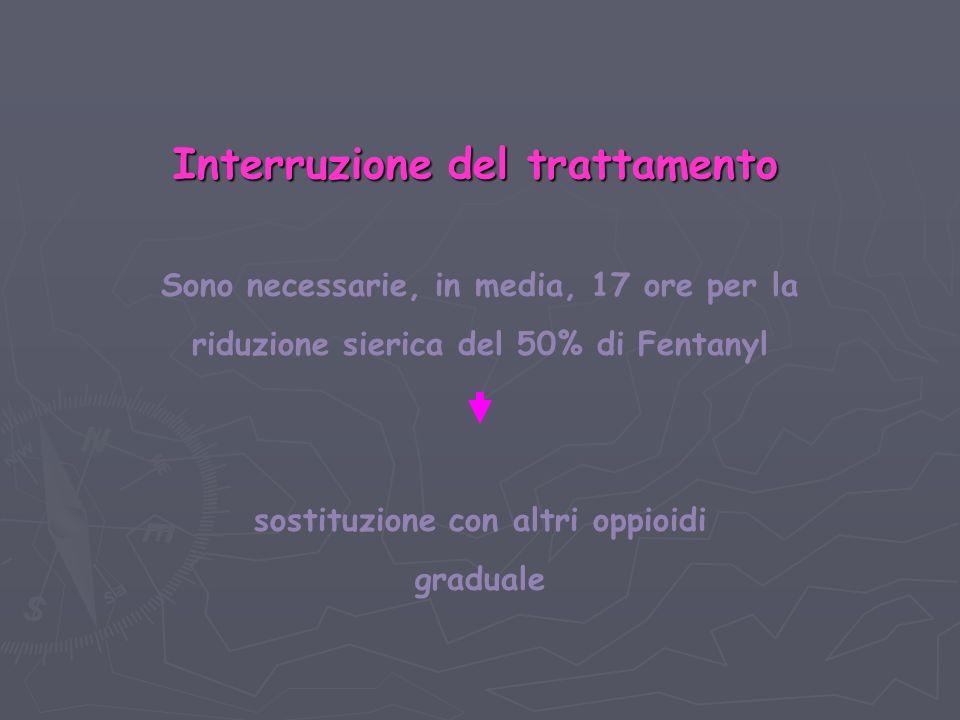 Interruzione del trattamento Sono necessarie, in media, 17 ore per la riduzione sierica del 50% di Fentanyl sostituzione con altri oppioidi graduale