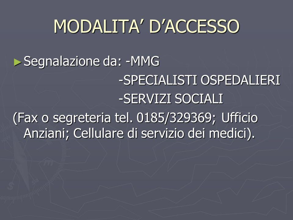 MODALITA DACCESSO Segnalazione da: -MMG Segnalazione da: -MMG -SPECIALISTI OSPEDALIERI -SPECIALISTI OSPEDALIERI -SERVIZI SOCIALI -SERVIZI SOCIALI (Fax o segreteria tel.