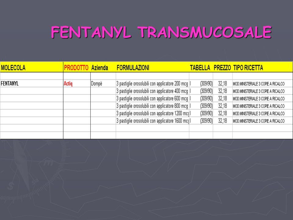FENTANYL TRANSMUCOSALE