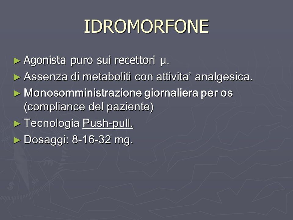 IDROMORFONE Agonista puro sui recettori µ.Agonista puro sui recettori µ.