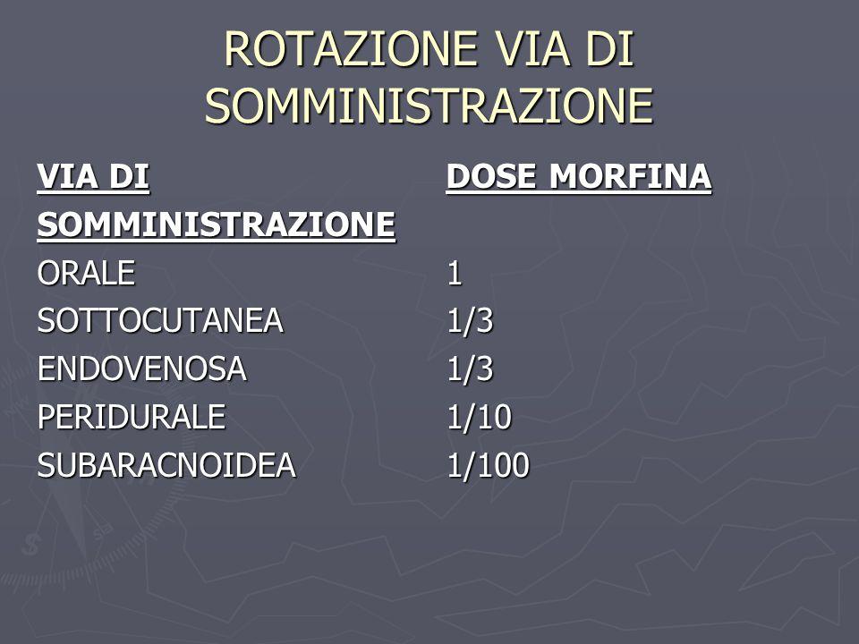 ROTAZIONE VIA DI SOMMINISTRAZIONE VIA DI SOMMINISTRAZIONEORALESOTTOCUTANEAENDOVENOSAPERIDURALESUBARACNOIDEA DOSE MORFINA 1 1/3 1/10 1/100
