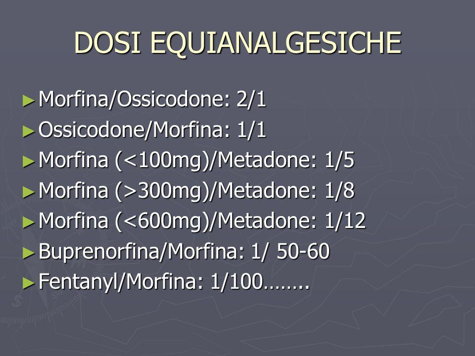 DOSI EQUIANALGESICHE Morfina/Ossicodone: 2/1 Morfina/Ossicodone: 2/1 Ossicodone/Morfina: 1/1 Ossicodone/Morfina: 1/1 Morfina (<100mg)/Metadone: 1/5 Morfina (<100mg)/Metadone: 1/5 Morfina (>300mg)/Metadone: 1/8 Morfina (>300mg)/Metadone: 1/8 Morfina (<600mg)/Metadone: 1/12 Morfina (<600mg)/Metadone: 1/12 Buprenorfina/Morfina: 1/ 50-60 Buprenorfina/Morfina: 1/ 50-60 Fentanyl/Morfina: 1/100……..