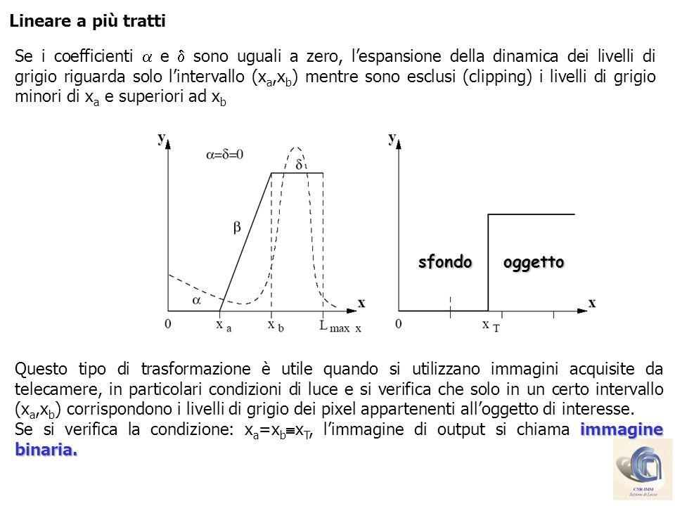 Lineare a più tratti Se i coefficienti e sono uguali a zero, lespansione della dinamica dei livelli di grigio riguarda solo lintervallo (x a,x b ) men