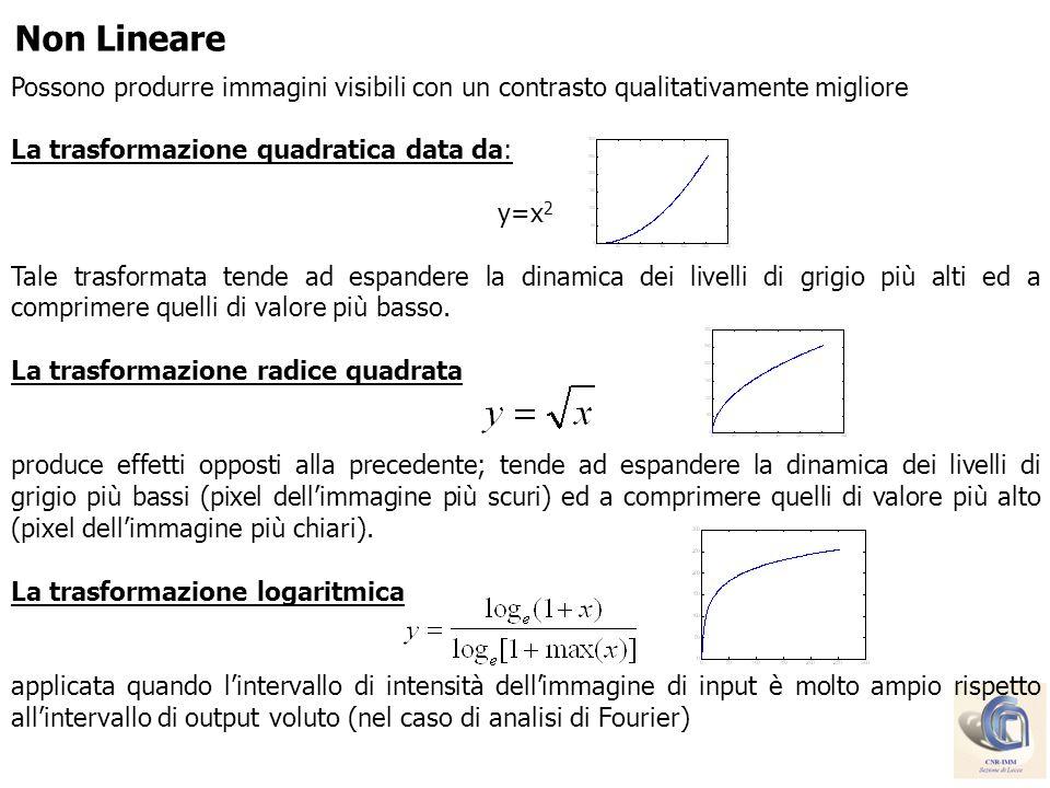 Possono produrre immagini visibili con un contrasto qualitativamente migliore La trasformazione quadratica data da: y=x 2 Tale trasformata tende ad es