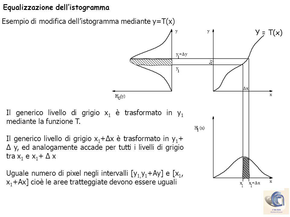 Equalizzazione dellistogramma Esempio di modifica dellistogramma mediante y=T(x) Il generico livello di grigio x 1 è trasformato in y 1 mediante la fu