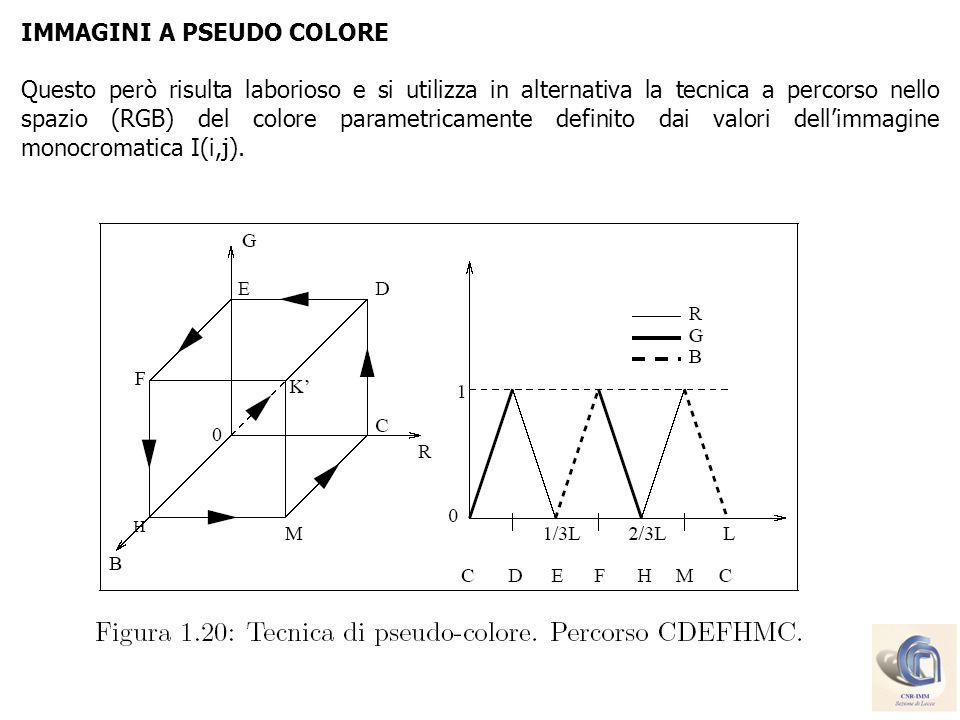 IMMAGINI A PSEUDO COLORE Questo però risulta laborioso e si utilizza in alternativa la tecnica a percorso nello spazio (RGB) del colore parametricamen