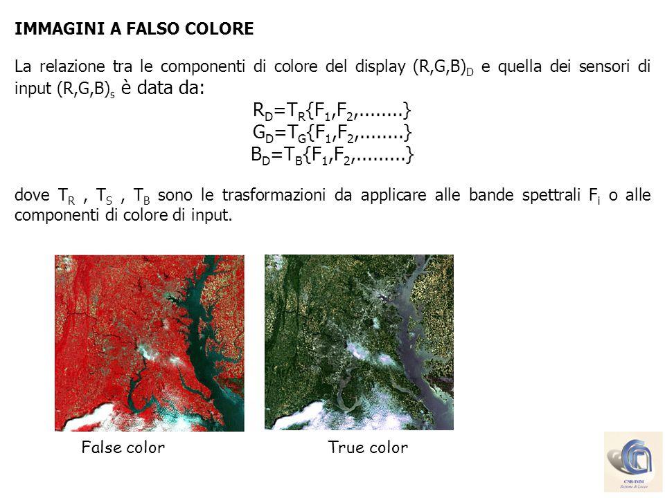 IMMAGINI A FALSO COLORE La relazione tra le componenti di colore del display (R,G,B) D e quella dei sensori di input (R,G,B) s è data da: R D =T R {F