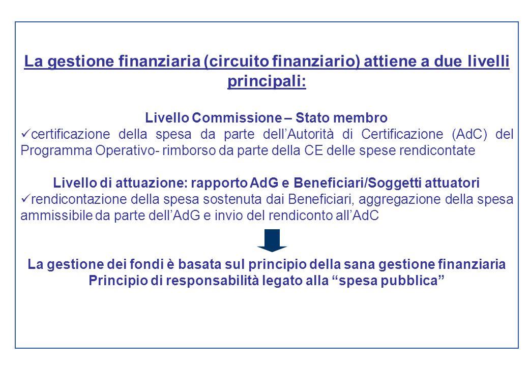 La gestione finanziaria (circuito finanziario) attiene a due livelli principali: Livello Commissione – Stato membro certificazione della spesa da part