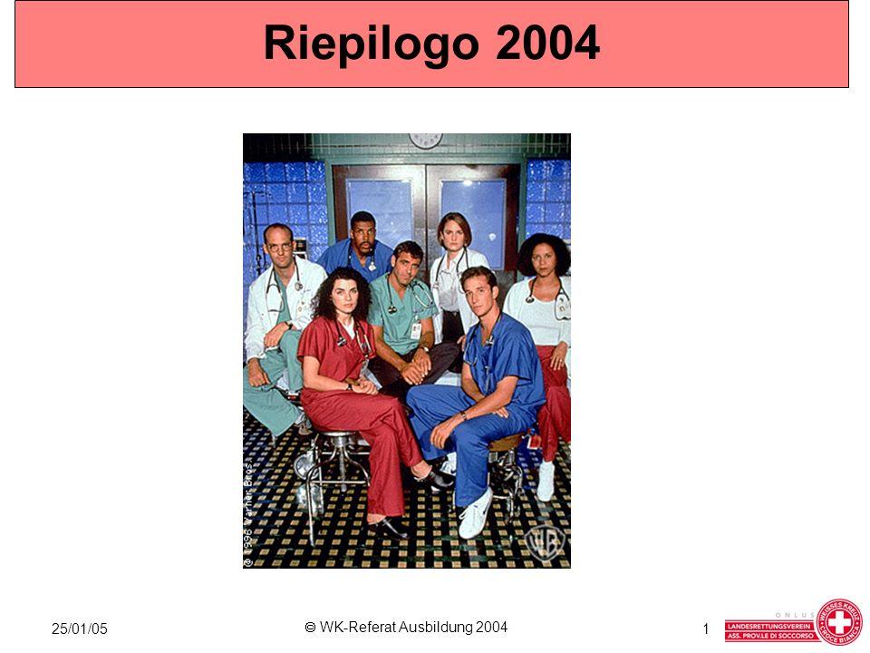 25/01/05 WK-Referat Ausbildung 2004 1 Riepilogo 2004
