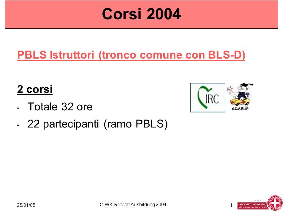 25/01/05 WK-Referat Ausbildung 2004 1 Corsi 2004 Pediatric- Advanced - Life- Support (PALS) 2 corsi della durata di 24 ore Totale 48 ore 35 partecipanti