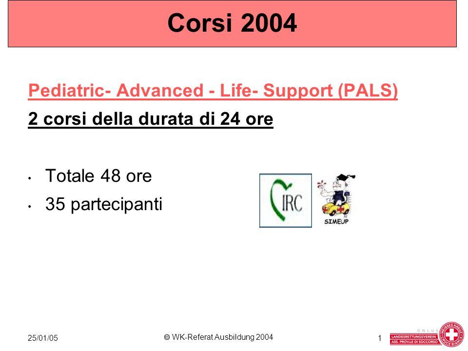 25/01/05 WK-Referat Ausbildung 2004 1 Corsi 2004 European Pediatric Life Support (EPLS-ERC) 4 corsi della durata di 16 ore*/** * 1 corso in Germania ** corsi in combinazione con PBLS-IRC Totale 64 ore 108 partecipanti