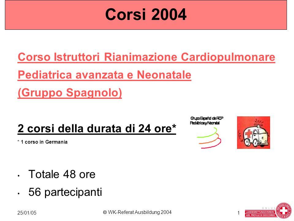 25/01/05 WK-Referat Ausbildung 2004 1 Riassunto 2004 Totale partecipanti:1683 Totale corsi: 103 Totale ore: 658