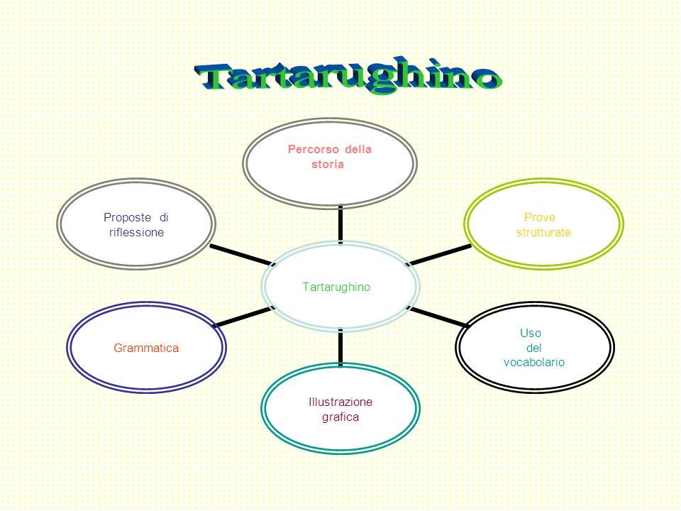 Tartarughino Percorso della storia Prove strutturate Uso del vocabolario Illustrazione grafica Grammatica Proposte di riflessione