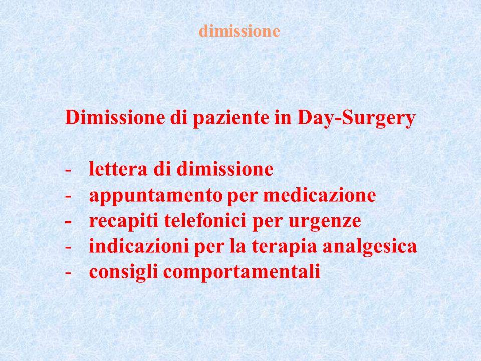 dimissione Dimissione di paziente in Day-Surgery -lettera di dimissione -appuntamento per medicazione - recapiti telefonici per urgenze -indicazioni p