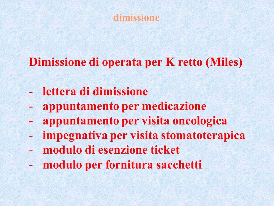 dimissione Dimissione di operata per K retto (Miles) -lettera di dimissione -appuntamento per medicazione - appuntamento per visita oncologica -impegn