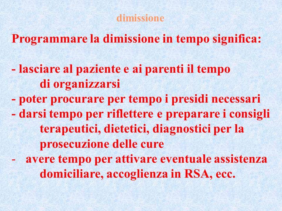 dimissione Programmare la dimissione in tempo significa: - lasciare al paziente e ai parenti il tempo di organizzarsi - poter procurare per tempo i pr