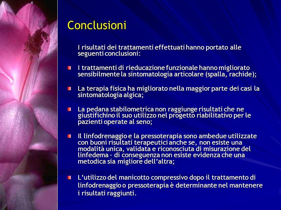 Conclusioni I risultati dei trattamenti effettuati hanno portato alle seguenti conclusioni: I trattamenti di rieducazione funzionale hanno migliorato