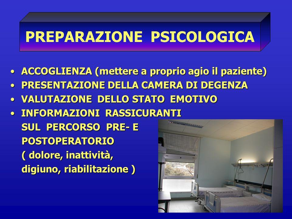 ACCOGLIENZA (mettere a proprio agio il paziente)ACCOGLIENZA (mettere a proprio agio il paziente) PRESENTAZIONE DELLA CAMERA DI DEGENZAPRESENTAZIONE DE