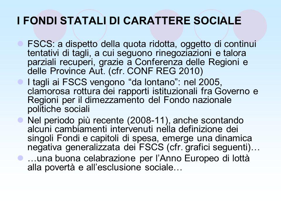 I FONDI STATALI DI CARATTERE SOCIALE FSCS: a dispetto della quota ridotta, oggetto di continui tentativi di tagli, a cui seguono rinegoziazioni e talora parziali recuperi, grazie a Conferenza delle Regioni e delle Province Aut.
