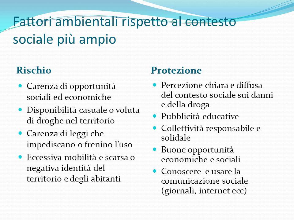 Fattori ambientali rispetto al contesto sociale più ampio Rischio Protezione Carenza di opportunità sociali ed economiche Disponibilità casuale o volu