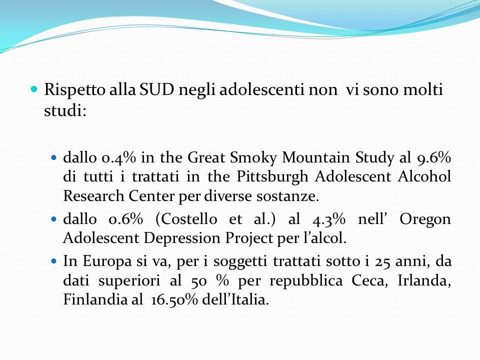 Rispetto alla SUD negli adolescenti non vi sono molti studi: dallo 0.4% in the Great Smoky Mountain Study al 9.6% di tutti i trattati in the Pittsburg