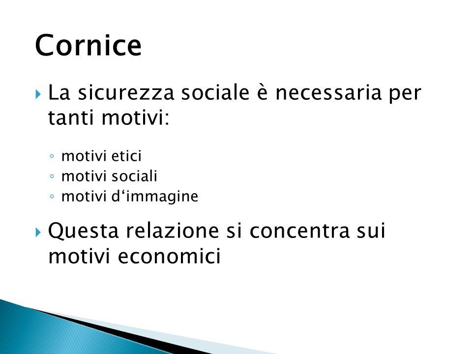 Cornice La sicurezza sociale è necessaria per tanti motivi: motivi etici motivi sociali motivi dimmagine Questa relazione si concentra sui motivi economici