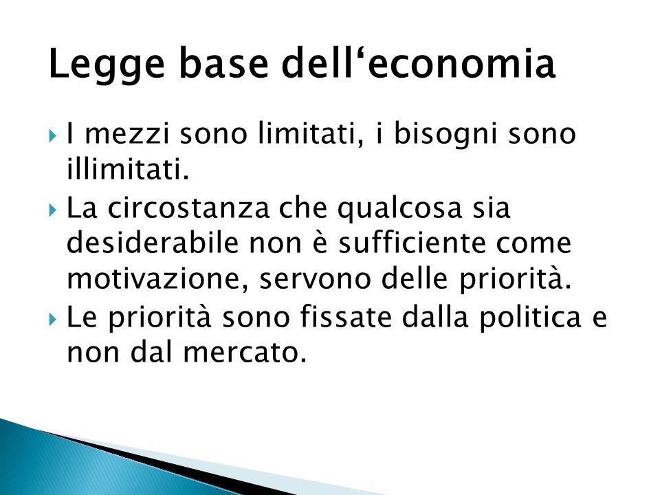 Legge base delleconomia I mezzi sono limitati, i bisogni sono illimitati.