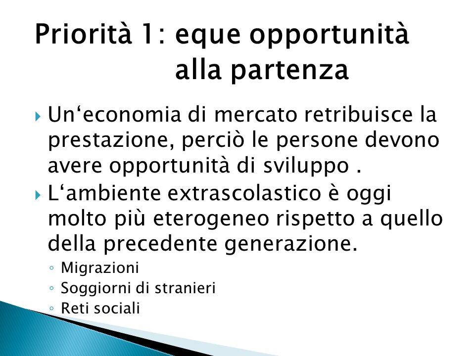 Priorità 1: eque opportunità alla partenza Uneconomia di mercato retribuisce la prestazione, perciò le persone devono avere opportunità di sviluppo.