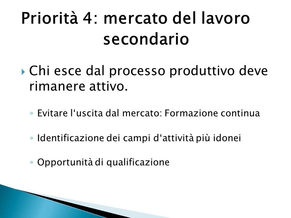 Priorità 4: mercato del lavoro secondario Chi esce dal processo produttivo deve rimanere attivo.