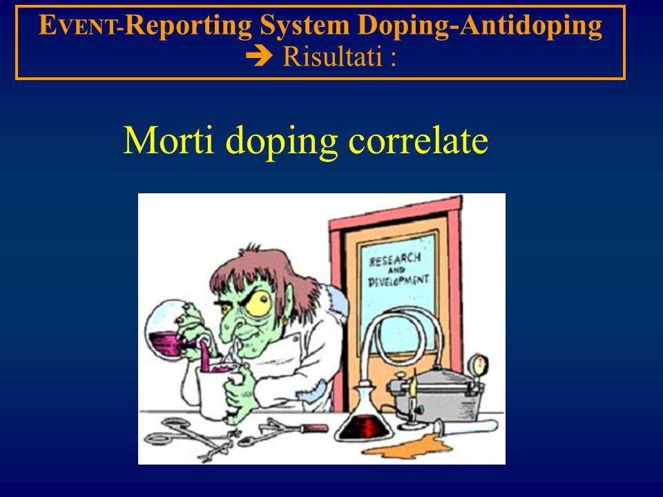 Questa assunzione di farmaci è legittimata da uno stato di malattia o è determinata dal bisogno / richiesta di migliorare la prestazione sportiva ? Li