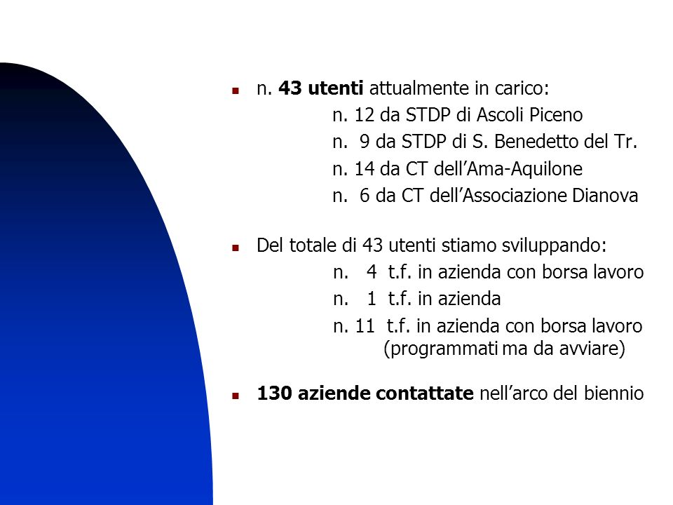9 n. 43 utenti attualmente in carico: n. 12 da STDP di Ascoli Piceno n.