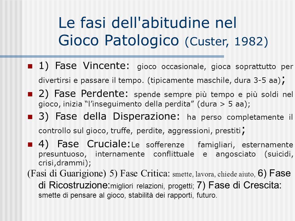 Le fasi dell abitudine nel Gioco Patologico (Custer, 1982) 1) Fase Vincente: gioco occasionale, gioca soprattutto per divertirsi e passare il tempo.