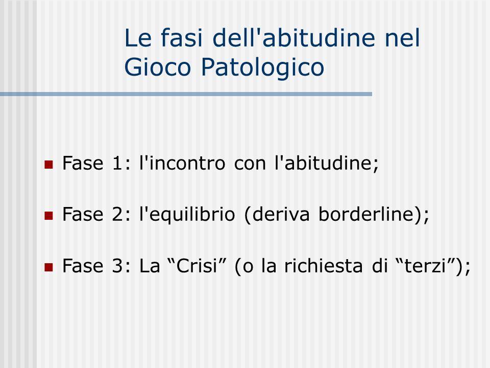 Le fasi dell abitudine nel Gioco Patologico Fase 1: l incontro con l abitudine; Fase 2: l equilibrio (deriva borderline); Fase 3: La Crisi (o la richiesta di terzi);