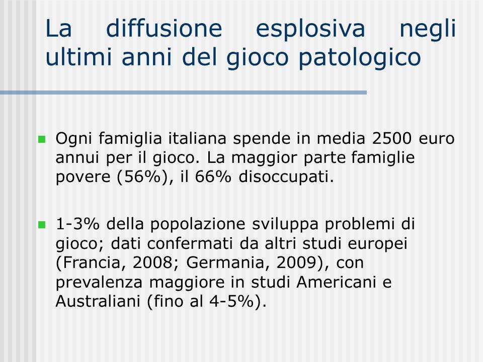 Ogni famiglia italiana spende in media 2500 euro annui per il gioco.