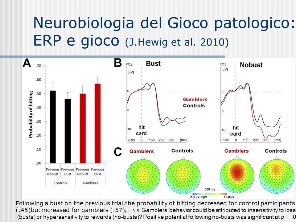 Neurobiologia del Gioco patologico: FMRI (H.C.Breiter, et al.