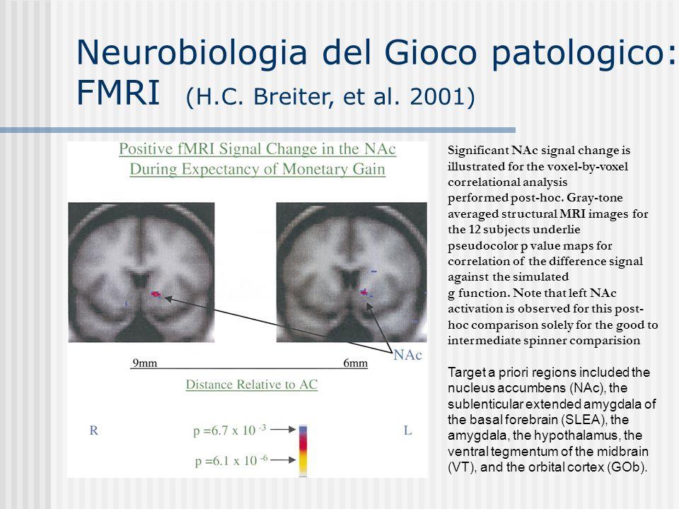 Neurobiologia del Gioco patologico: FMRI (S.F.Miedl, et al.