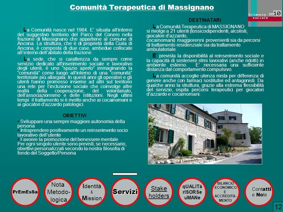Comunità Terapeutica di Massignano L a Comunità nasce nel 1984. E situata allinterno del suggestivo territorio del Parco del Conero nella frazione di
