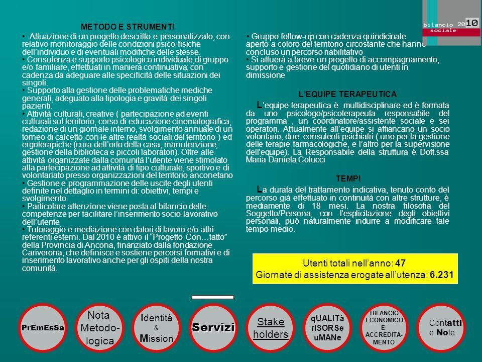 METODO E STRUMENTI Attuazione di un progetto descritto e personalizzato, con relativo monitoraggio delle condizioni psico-fisiche dellindividuo e di e