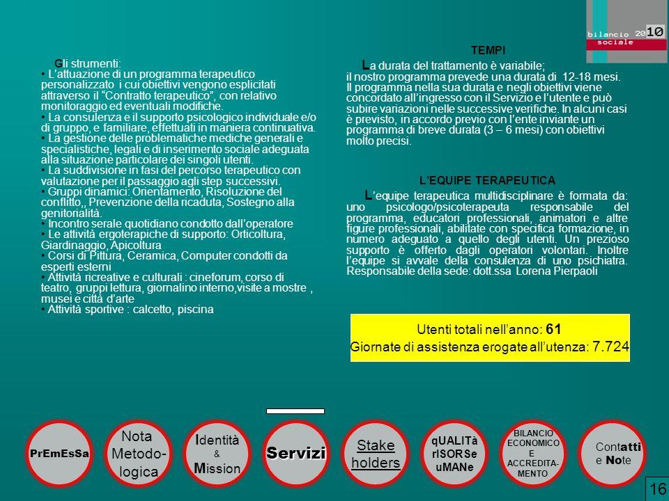 TEMPI L a durata del trattamento è variabile; il nostro programma prevede una durata di 12-18 mesi. Il programma nella sua durata e negli obiettivi vi