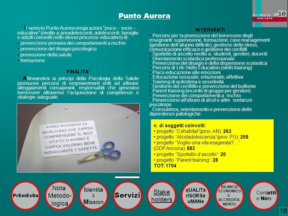 Punto Aurora I l servizio Punto Aurora eroga azioni psico – socio – educative (rivolte a preadolescenti, adolescenti, famiglie e adulti coinvolti nell