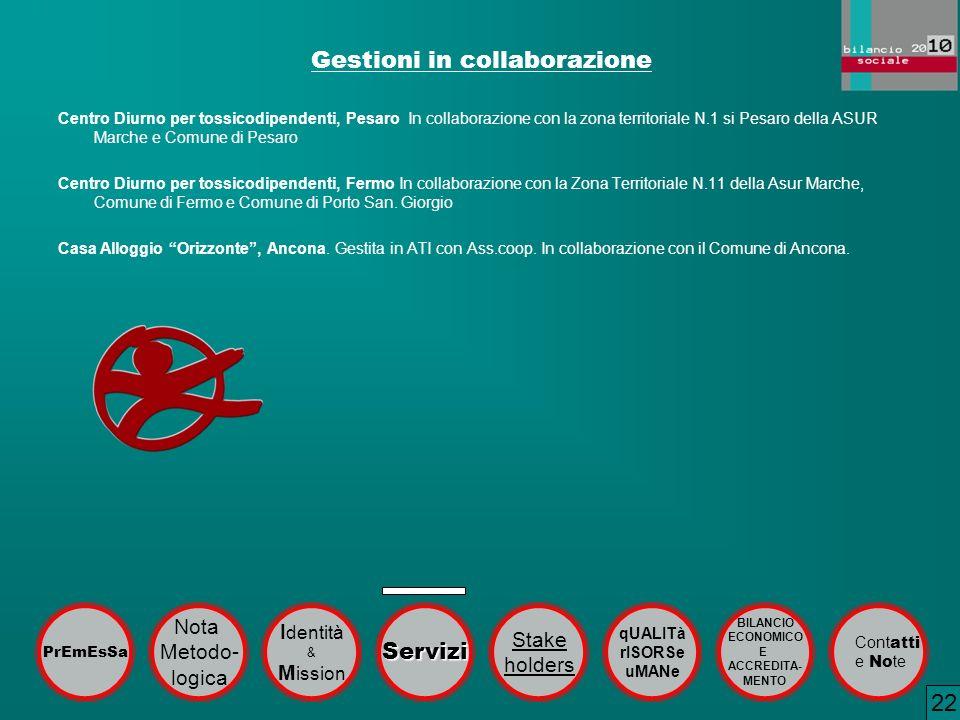 Gestioni in collaborazione Centro Diurno per tossicodipendenti, Pesaro In collaborazione con la zona territoriale N.1 si Pesaro della ASUR Marche e Co