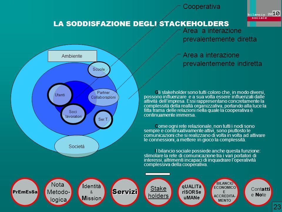 LA SODDISFAZIONE DEGLI STACKEHOLDERS Gli stakeholder sono tutti coloro che, in modo diversi, possono influenzare e a sua volta essere influenzati dall