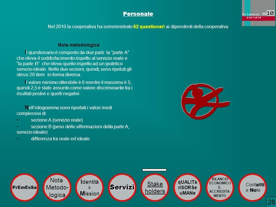 Personale Nel 2010 la cooperativa ha somministrato 62 questionari ai dipendenti della cooperativa Nota metodologica I l questionario è composto da due