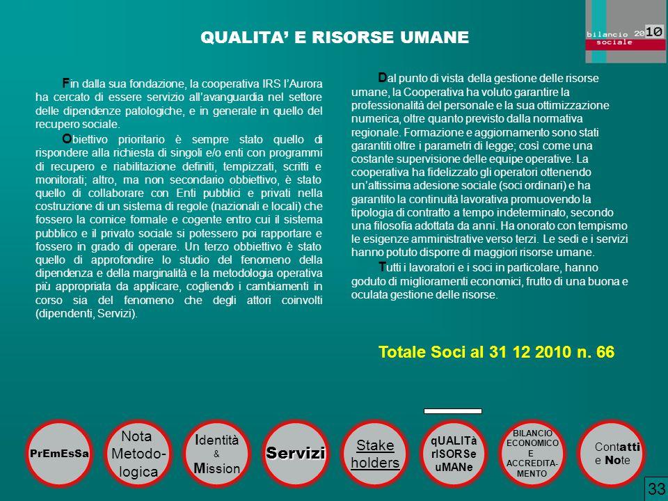 QUALITA E RISORSE UMANE F in dalla sua fondazione, la cooperativa IRS lAurora ha cercato di essere servizio allavanguardia nel settore delle dipendenz