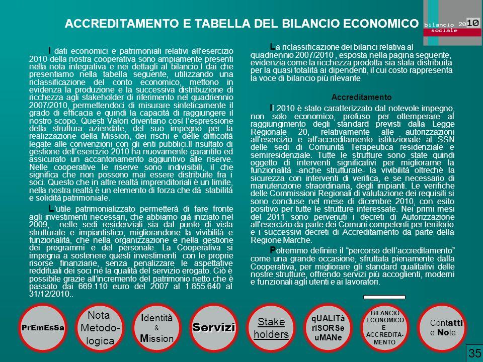 ACCREDITAMENTO E TABELLA DEL BILANCIO ECONOMICO I dati economici e patrimoniali relativi allesercizio 2010 della nostra cooperativa sono ampiamente pr