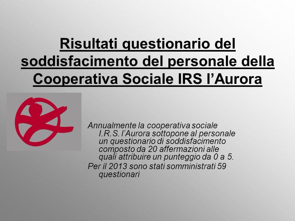 Risultati questionario del soddisfacimento del personale della Cooperativa Sociale IRS lAurora Annualmente la cooperativa sociale I.R.S.