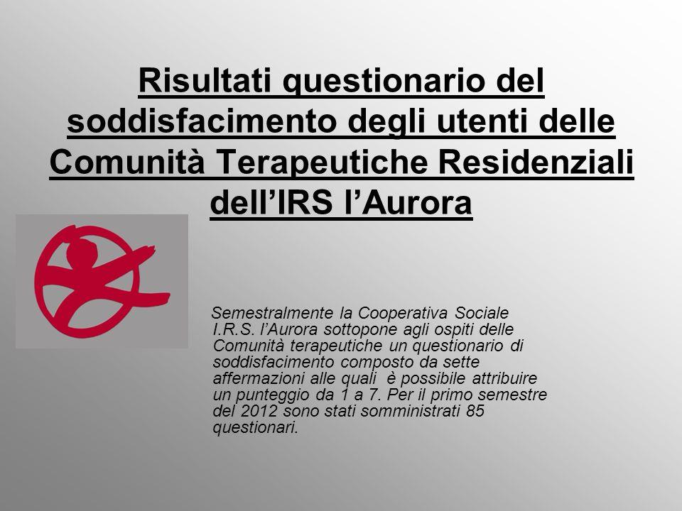 Risultati questionario del soddisfacimento degli utenti delle Comunità Terapeutiche Residenziali dellIRS lAurora Semestralmente la Cooperativa Sociale I.R.S.