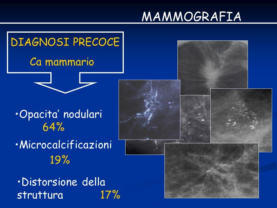 E2: Benigno E2: Benigno (es.cisti semplice- linfonodo intramammario)