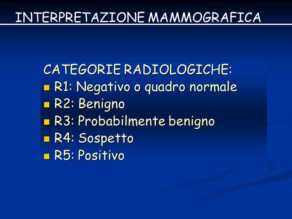 R1:Negativo o quadro normale Eraccomandato un controllo periodico clinico e/o strumentale di routine.